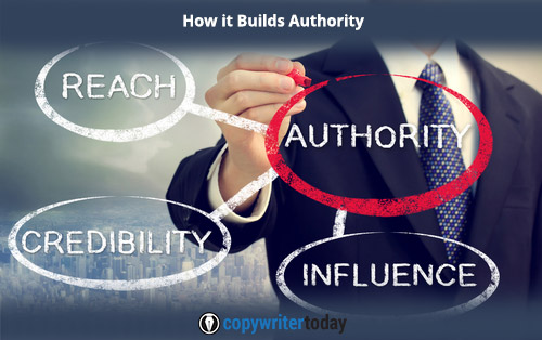 build your authority